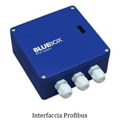 Multitag RFID Reader Industriale
